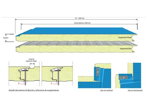 Isoparete Box - Industrial and comercial refrigeración equipment