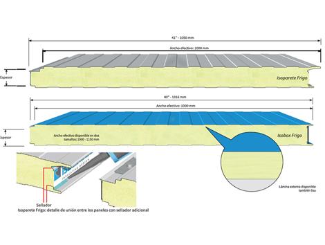 Isoparete Frigo / Isobox Frigo - Industrial and comercial refrigeración equipment